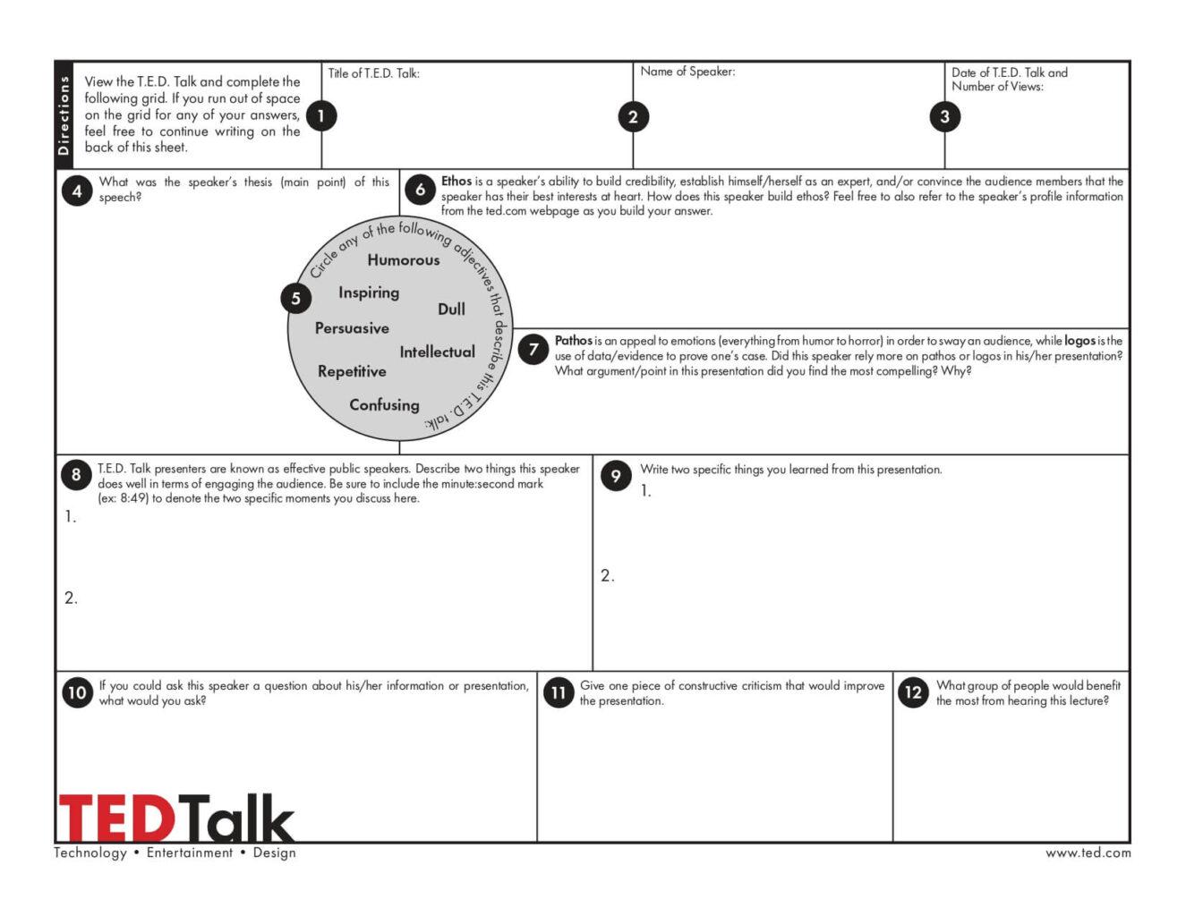 کاربرگ مناسب برای استفاده آموزشی از سخنرانیهای تد (TED Talks)
