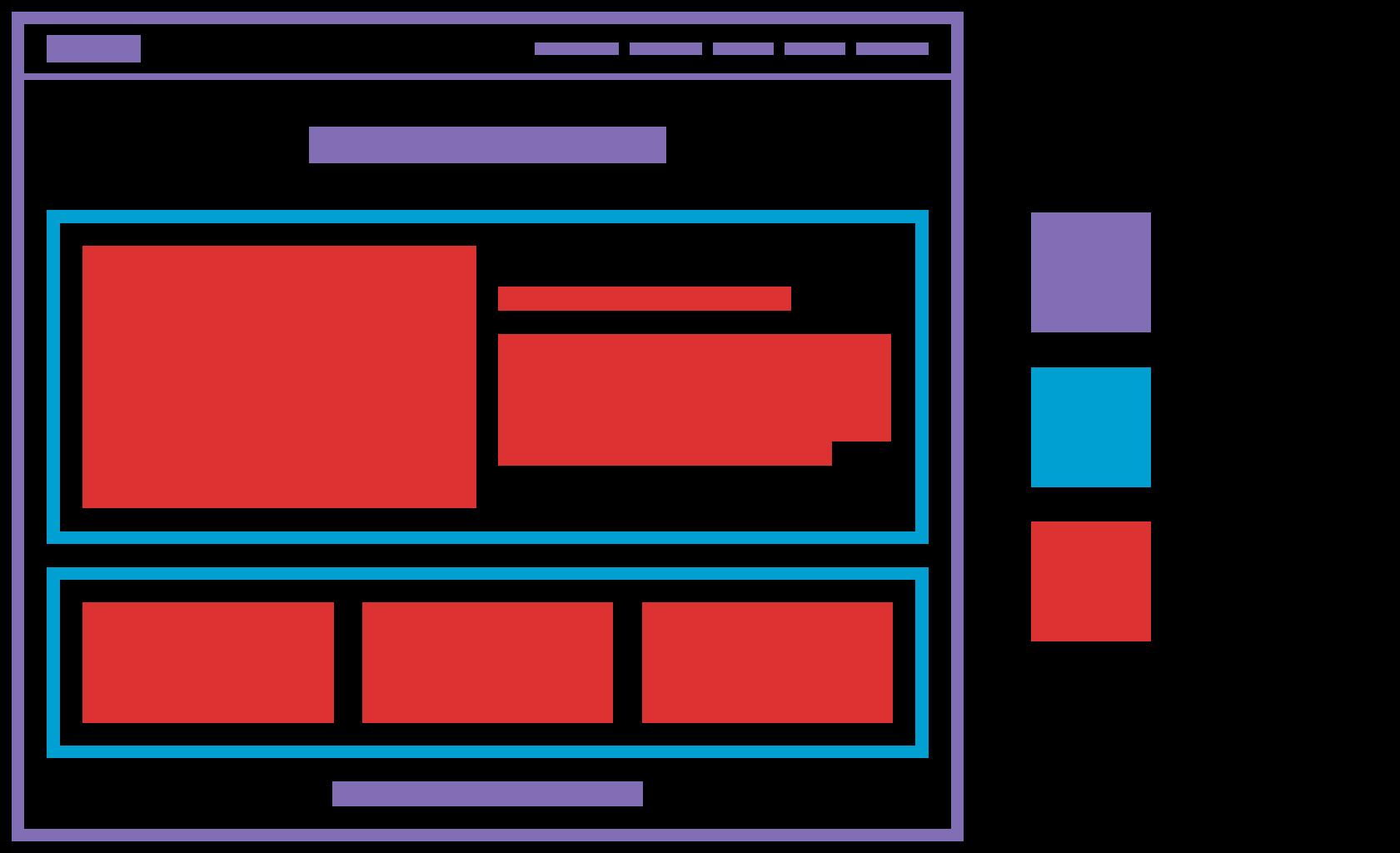 Blocks, Patterns, and Layouts