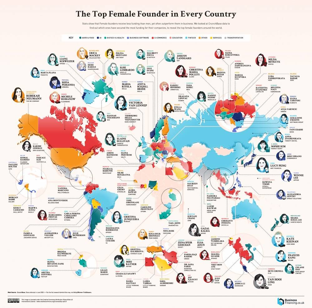 برترین بنیانگذار زن هر کشور