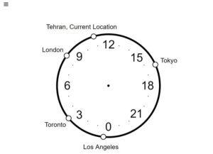 ساعت جهانی آسان