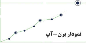 نمودار برن-آپ