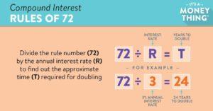 قانون ۷۲