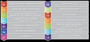 اصول 14 گانه دمینگ